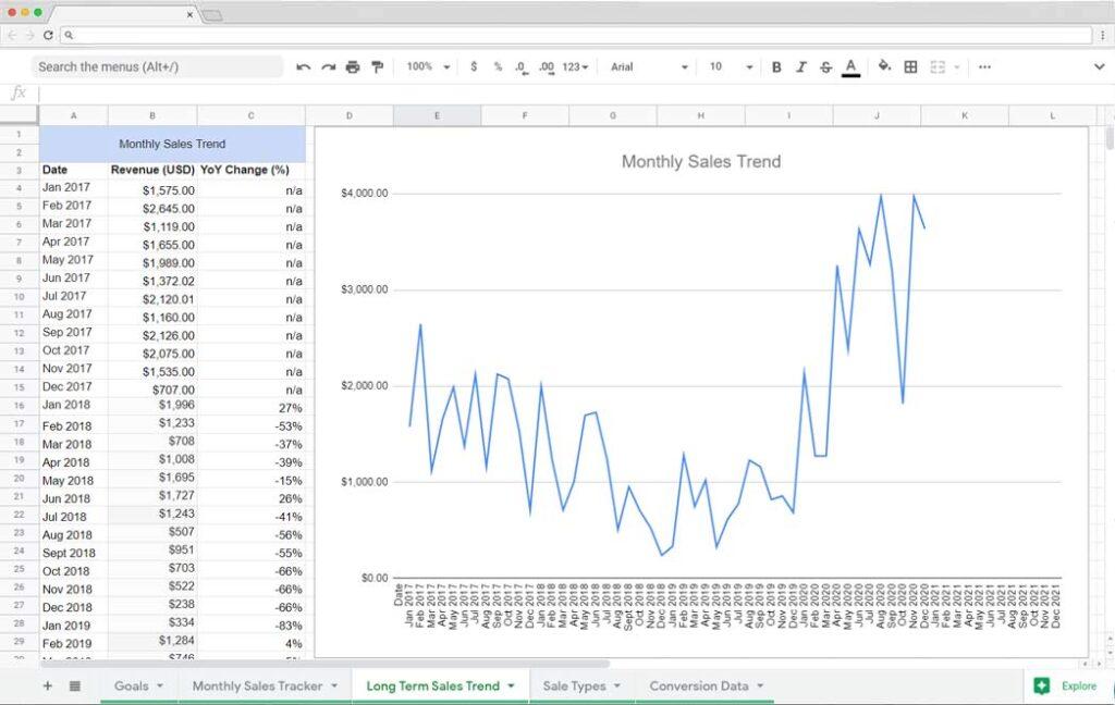 setting blogging goals